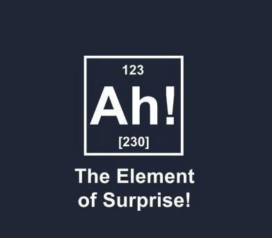 a.aaa-The-Element-of-surprise.